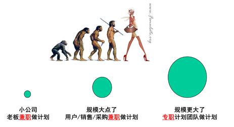 Evolution of planning.png