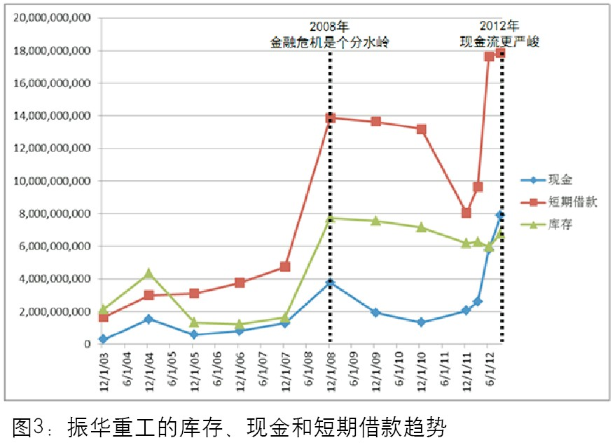 Zhenhua cash flow.jpg